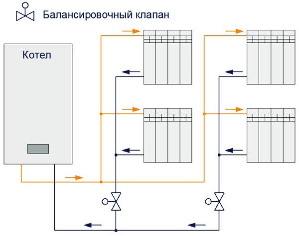 Что такое балансировочный клапан для системы отопления 5
