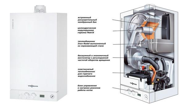 Энергонезависимые газовые котлы отопления настенные и напольные 5