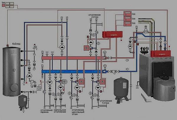 Коллекторная система отопления двухэтажного дома 3