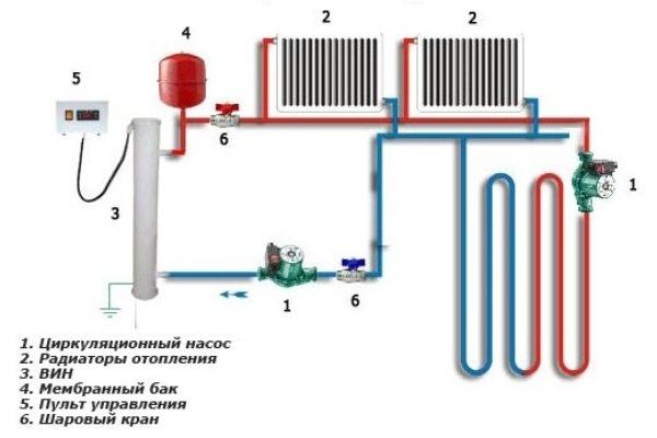 Подбор насоса для системы отопления по мощности 3
