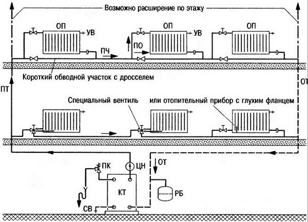 Однотрубное отопление с нижней разводкой – расчет и разводка системы 5