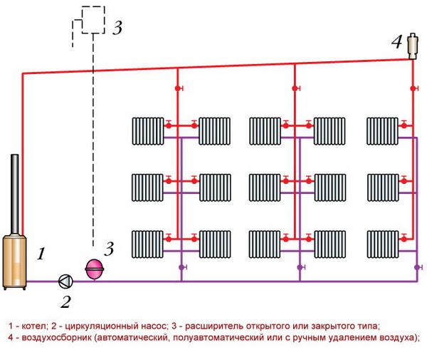 Двухтрубная система отопления многоэтажного дома 2