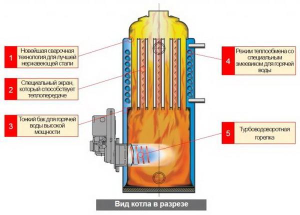 Дизельный котел отопления - расход топлива на отопление и ГВС 3