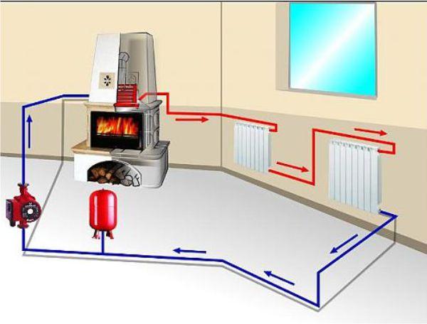 Как сделать экономное электроотопление частного дома 3