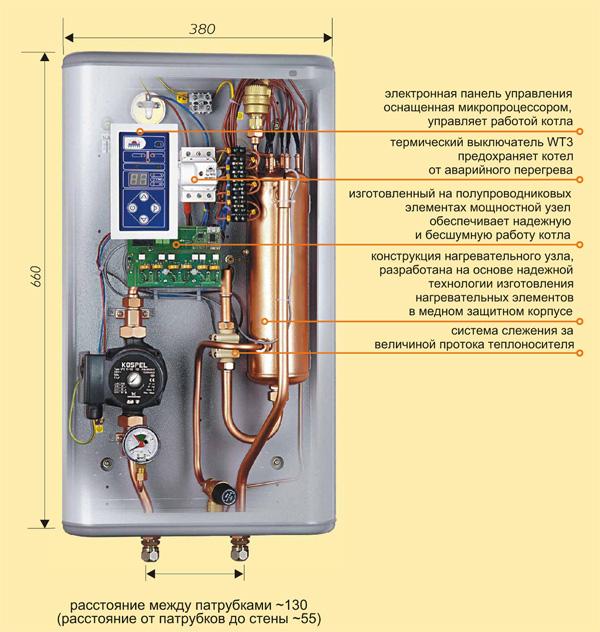Выбираем электрокотел для водяного отопления на 220 вольт 4