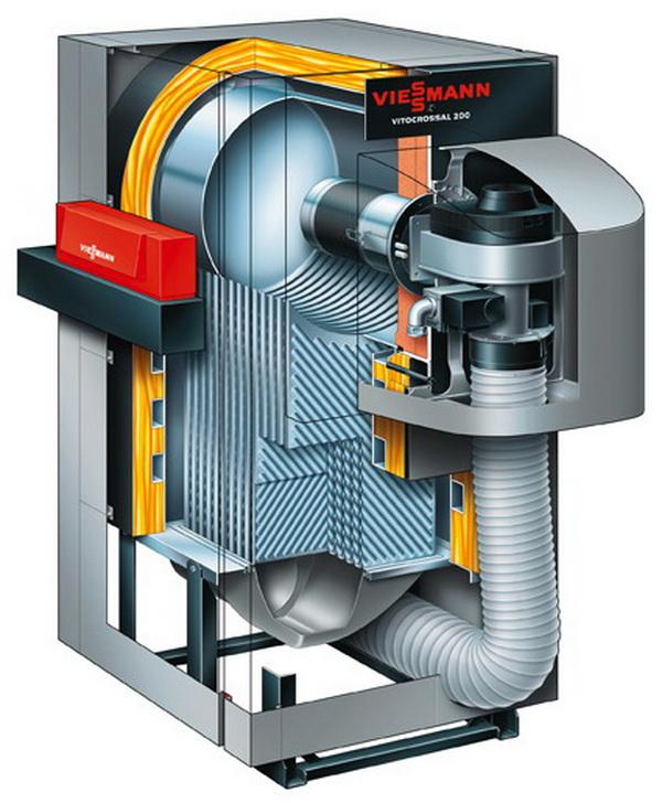 Газовые конвекторы отопления - цены и какие выбрать для частного дома 4