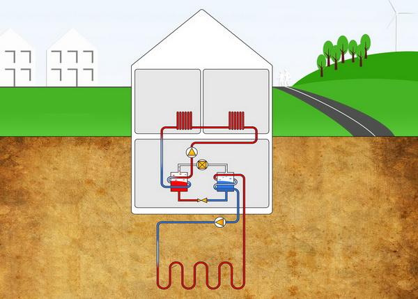 Геотермальное отопление дома, стоимость работ, цена комплектующих 2