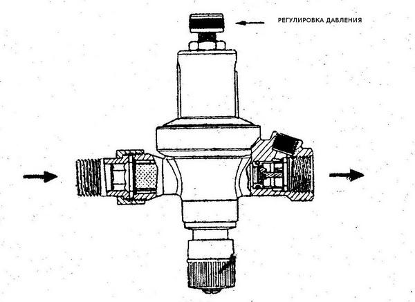 Клапан подпитки системы отопления – какой подпиточный клапан нужен для СО 4