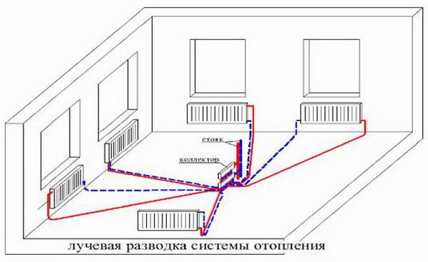 Как работает лучевая схема системы отопления двухэтажного дома 3