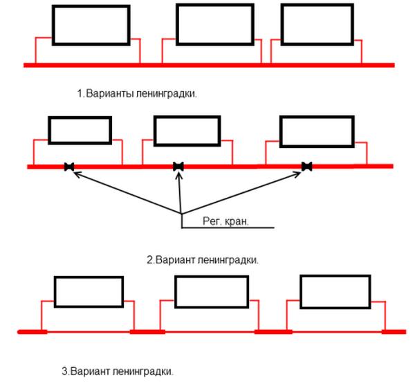 Отличие ленинградской системы отопления двухэтажного дома 4