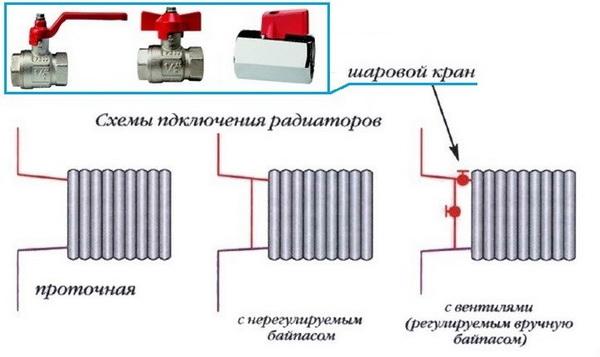 Правильное подключение батареи к системе отопления в квартире 5