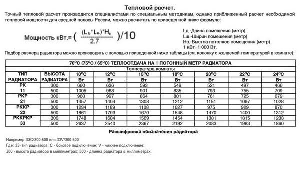 Расчет радиаторов отопления по площади помещений частного дома 4