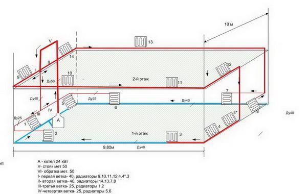 Схема отопления двухэтажного дома с естественной циркуляцией - система отопления самотеком 2