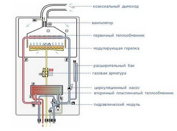 Технологическая карта на систему отопления – чертеж и условные обозначения системы отопления 4