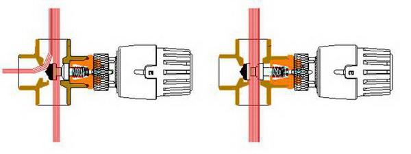 Что такое трехходовой клапан на системе отопления 5