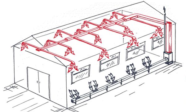 Воздушная система отопления частного дома - как сделать своими руками 4