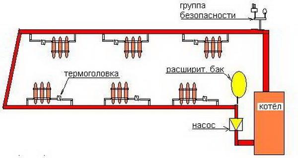 Схема отопления частного дома с принудительной циркуляцией 5
