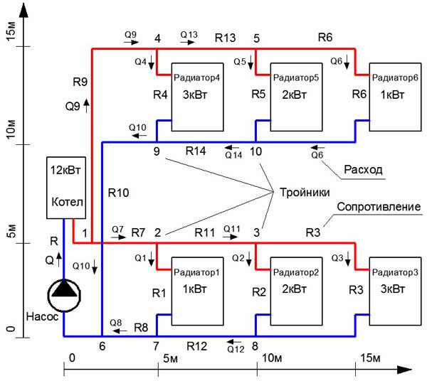 Тупиковая система отопления - что это такое 3