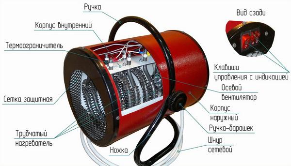 Выбираем, что лучше тепловая пушка или тепловентилятор, обогреватель или конвектор 3