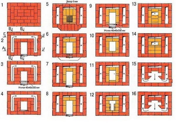 Порядовка банной печи Кузнецова – схема кладки 2