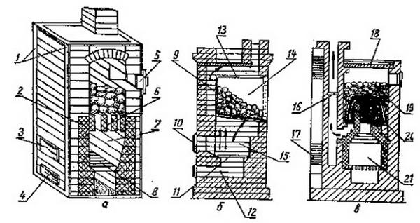 Порядовка банной печи Кузнецова – схема кладки 5