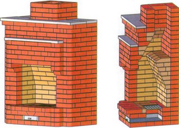 Порядовка камина из кирпича – лучшая схема из простых 3