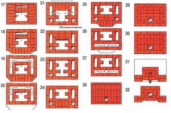 Печи Кузнецова своими руками – порядовка и схемы 2