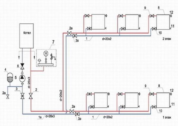 Схема отопления двухэтажного дома с двухконтурным котлом 1