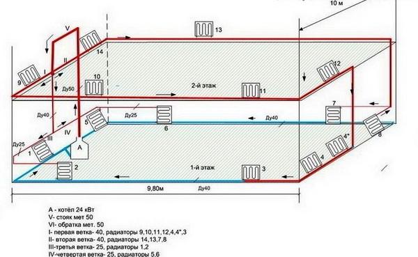 Схема отопления двухэтажного дома с двухконтурным котлом 2