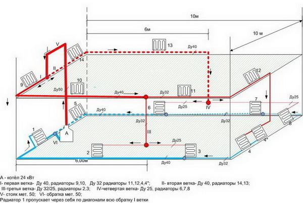 Схема отопления двухэтажного дома с двухконтурным котлом 3
