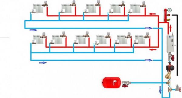 Схема отопления двухэтажного дома с двухконтурным котлом 4