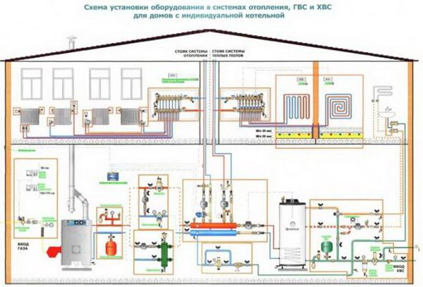 Схема отопления двухэтажного дома с двухконтурным котлом 5