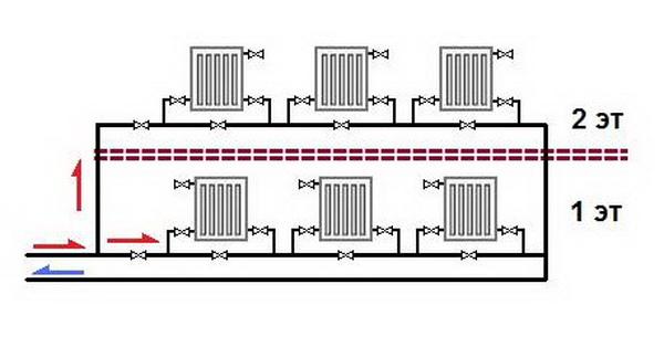 Схема отопления двухэтажного дома с двухконтурным котлом 6