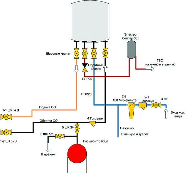 Простая схема отопления частного дома с газовым котлом 3