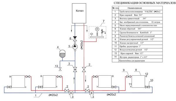 Простая схема отопления частного дома с газовым котлом 5
