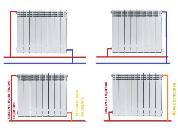 Подключение радиатора отопления к полипропиленовым трубам - варианты 2