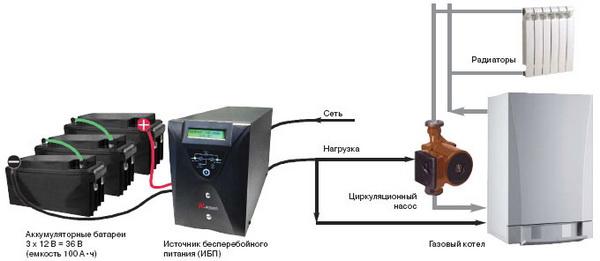 Подбираем ИБП для циркуляционного насоса отопления 3