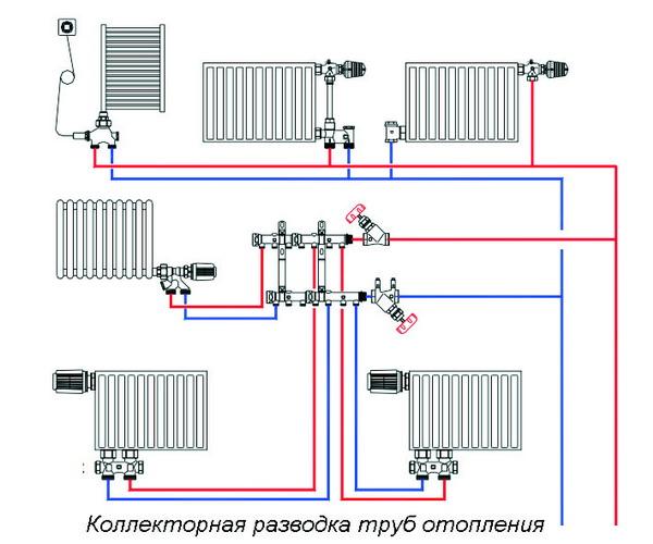 Коллекторная система отопления двухэтажного дома 4