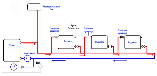 Как сделать отопление с насосом своими руками 809