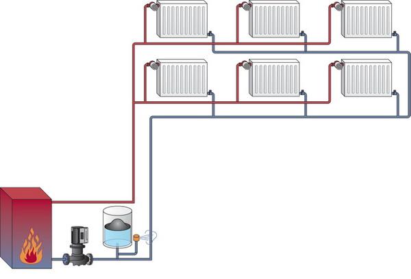Двухтрубная система отопления - схема, расчет и монтаж системы 5