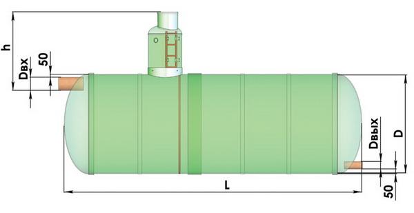 Ставим бак аккумулятор в системе отопления 2