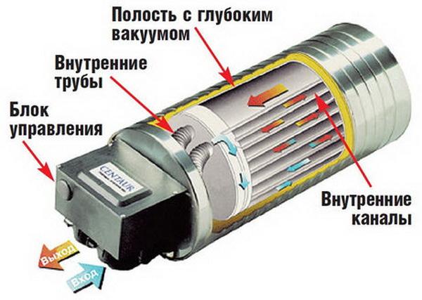 Ставим бак аккумулятор в системе отопления 3