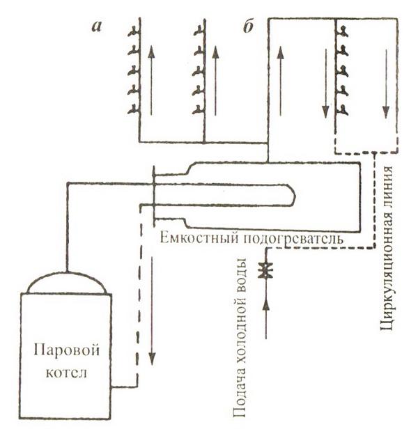 Какие бывают системы отопления многоквартирного дома – схемы 5