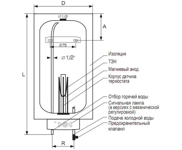 Выбираем электронагреватели для водяного отопления 2