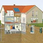 Геотермальное отопление дома, стоимость работ, цена комплектующих 1