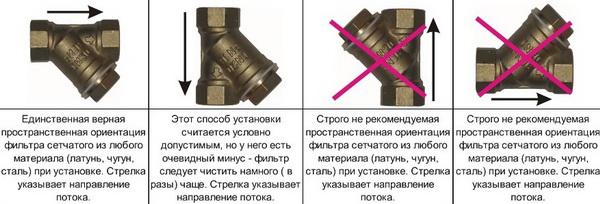 Грязевой фильтр для системы