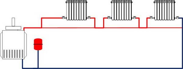Отличие ленинградской системы отопления двухэтажного дома 5