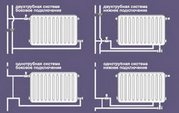 Правильное подключение батареи к системе отопления в квартире 2