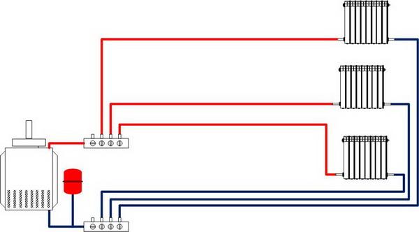 Правильное подключение батареи к системе отопления в квартире 3