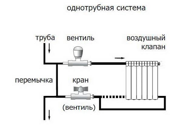 Правильное подключение батареи к системе отопления в квартире 4